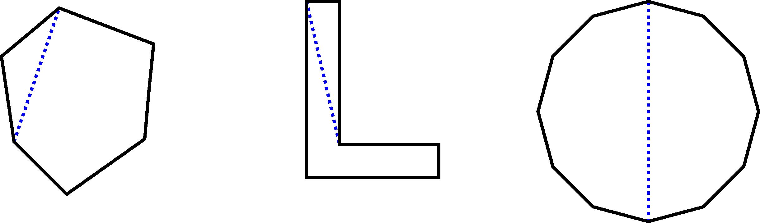 Onlinebrückenkurs Mathematik Abschnitt 5.4.3 Vielecke