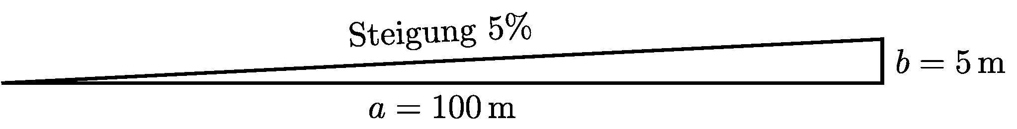 Onlinebrückenkurs Mathematik Abschnitt 5.6.2 Trigonometrie am Dreieck