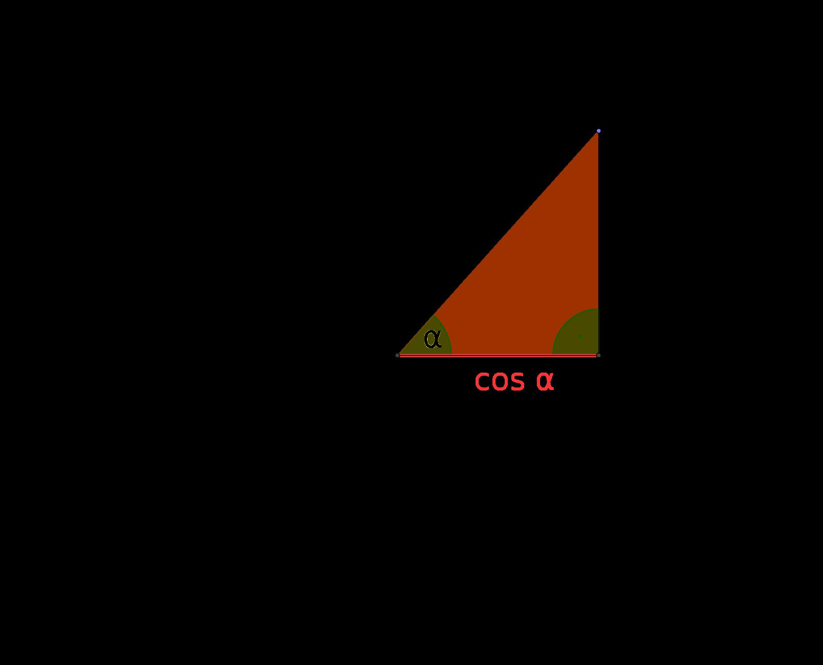 Onlinebrückenkurs Mathematik Abschnitt 6.5.3 Kosinus und Tangens